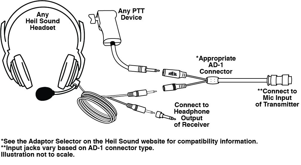 tips   heil amateur radio